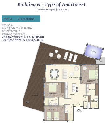 Floorplan 3 of     Oceanfront and Ocean View Drone view of Luxury Condos for Sale on the Central Pacific of Costa Rica