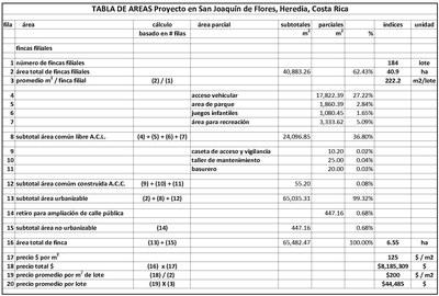 05.tabla.areas.2.jpg